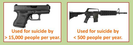 Gun Suicides